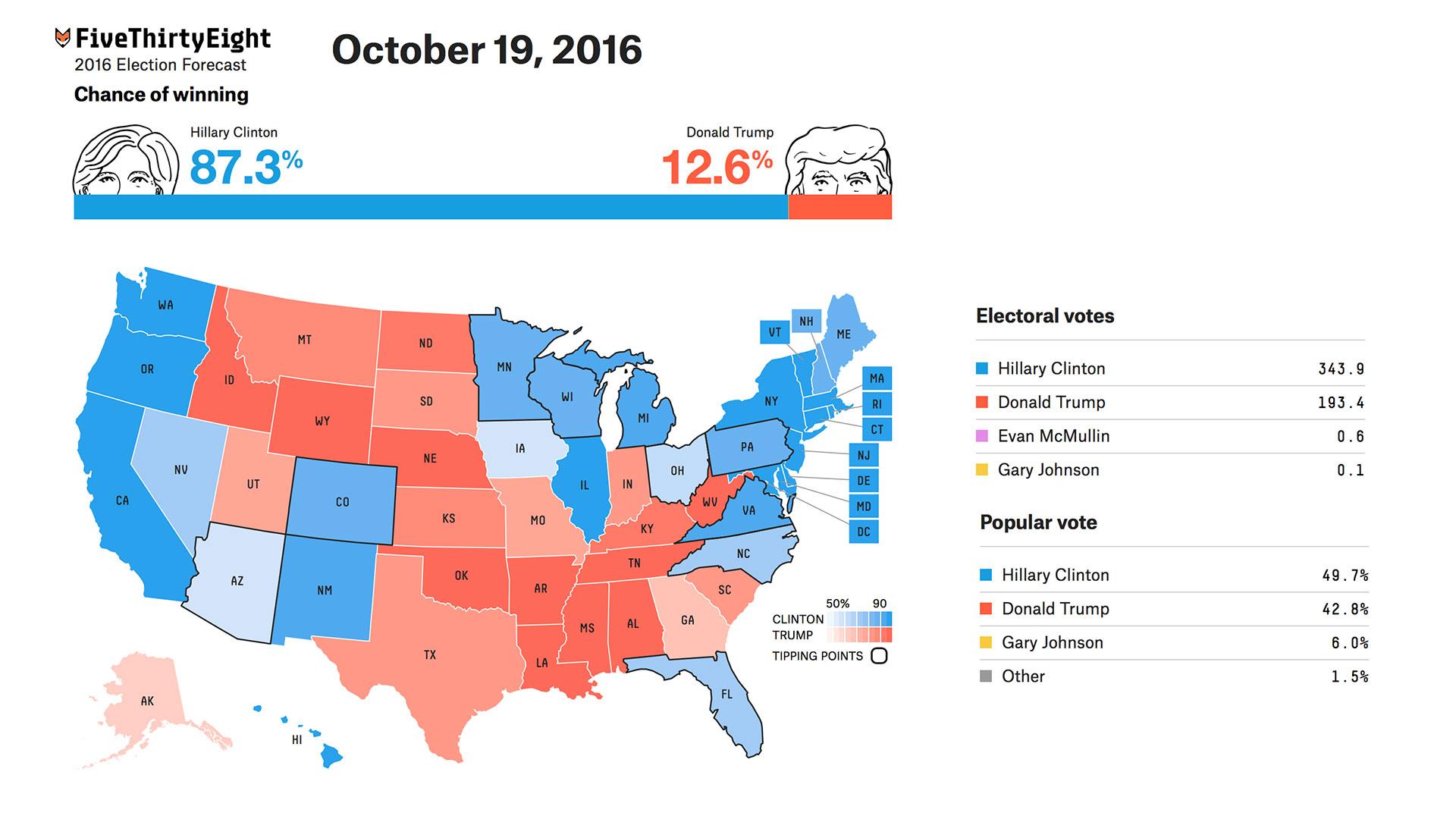 538-20161019-presidential-forecast
